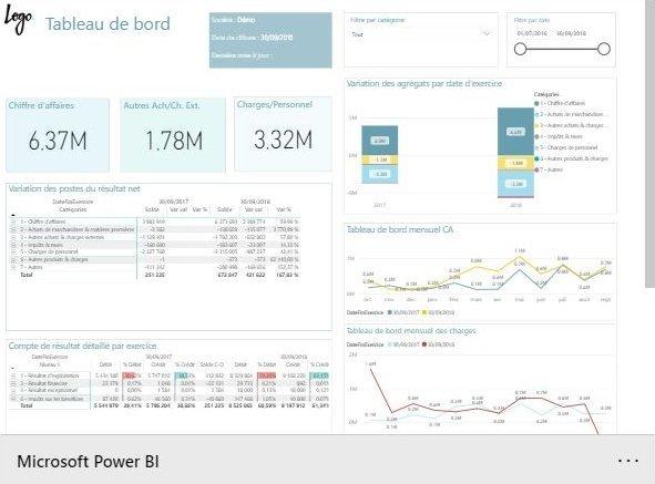 Tableau De Bord Entreprise Sur Microsoft Power Bi Biworks