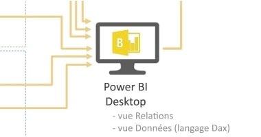 L'architecture de Microsoft Power BI